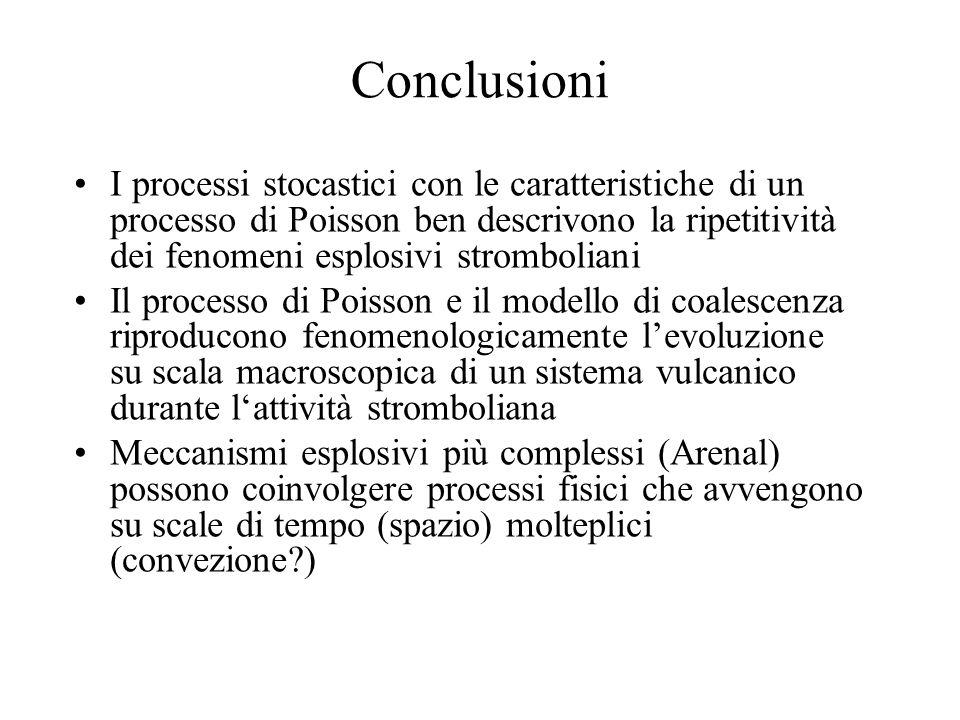Conclusioni I processi stocastici con le caratteristiche di un processo di Poisson ben descrivono la ripetitività dei fenomeni esplosivi stromboliani Il processo di Poisson e il modello di coalescenza riproducono fenomenologicamente levoluzione su scala macroscopica di un sistema vulcanico durante lattività stromboliana Meccanismi esplosivi più complessi (Arenal) possono coinvolgere processi fisici che avvengono su scale di tempo (spazio) molteplici (convezione )