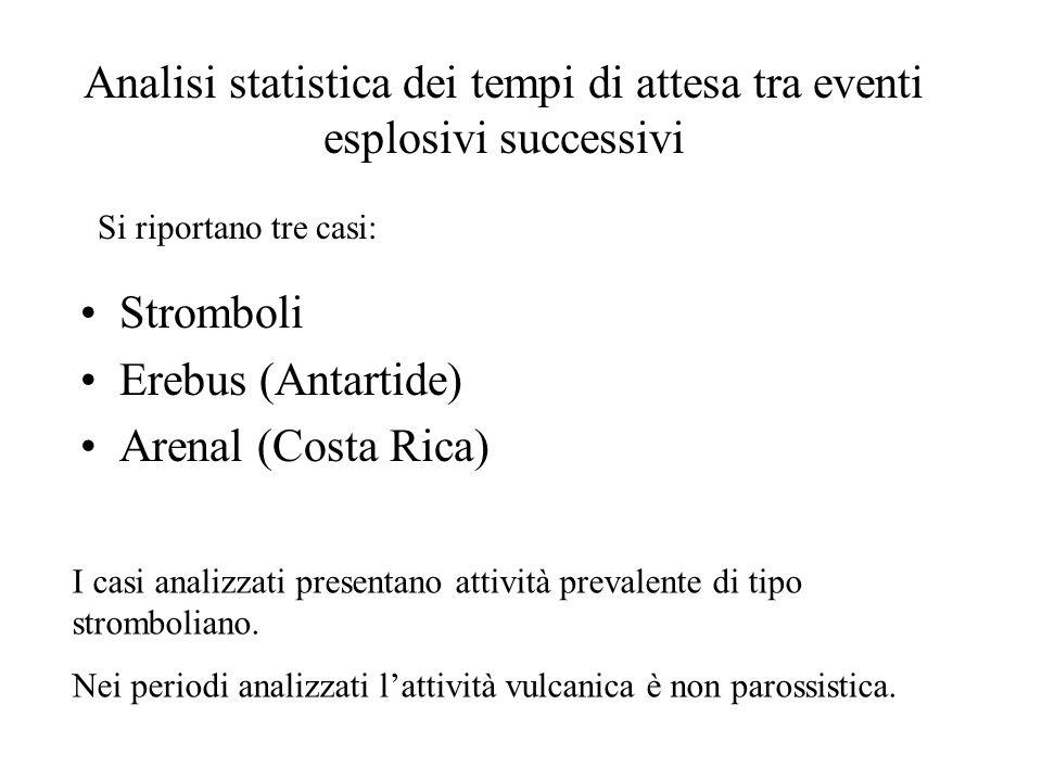 Analisi statistica dei tempi di attesa tra eventi esplosivi successivi Stromboli Erebus (Antartide) Arenal (Costa Rica) Si riportano tre casi: I casi analizzati presentano attività prevalente di tipo stromboliano.