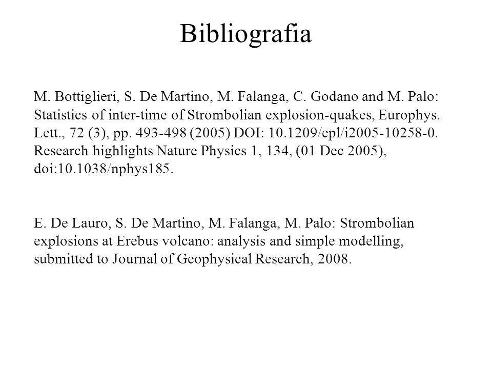 Bibliografia M. Bottiglieri, S. De Martino, M. Falanga, C.