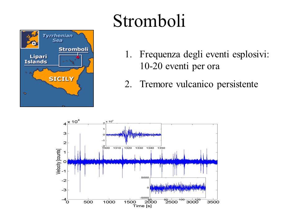 Eventi discriminati sulla base dei corrispondenti segnali sismici introducendo una soglia in ampiezza