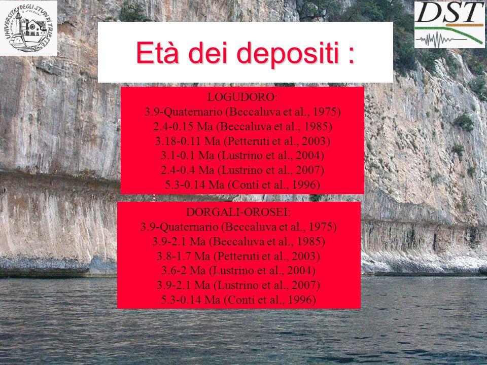 Età dei depositi : LOGUDORO: 3.9-Quaternario (Beccaluva et al., 1975) 2.4-0.15 Ma (Beccaluva et al., 1985) 3.18-0.11 Ma (Petteruti et al., 2003) 3.1-0