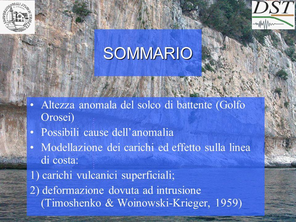 Te=10 km; Caratteristiche del carico: d2=25 km ; 10 < H < 410 m 0.4 < 2r < 8 km Te=10 km; Caratteristiche del carico: d2=25 km ; 10 < H < 410 m 0.4 < 2r < 8 km Analisi dei parametri Zbot e Zhigh per un carico sintetico lungo il Golfo di Orosei.