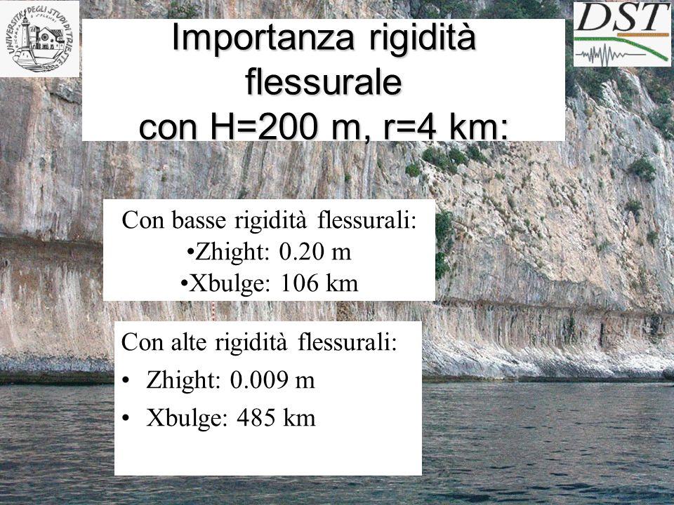 Importanza rigidità flessurale con H=200 m, r=4 km: Con alte rigidità flessurali: Zhight: 0.009 m Xbulge: 485 km Con basse rigidità flessurali: Zhight