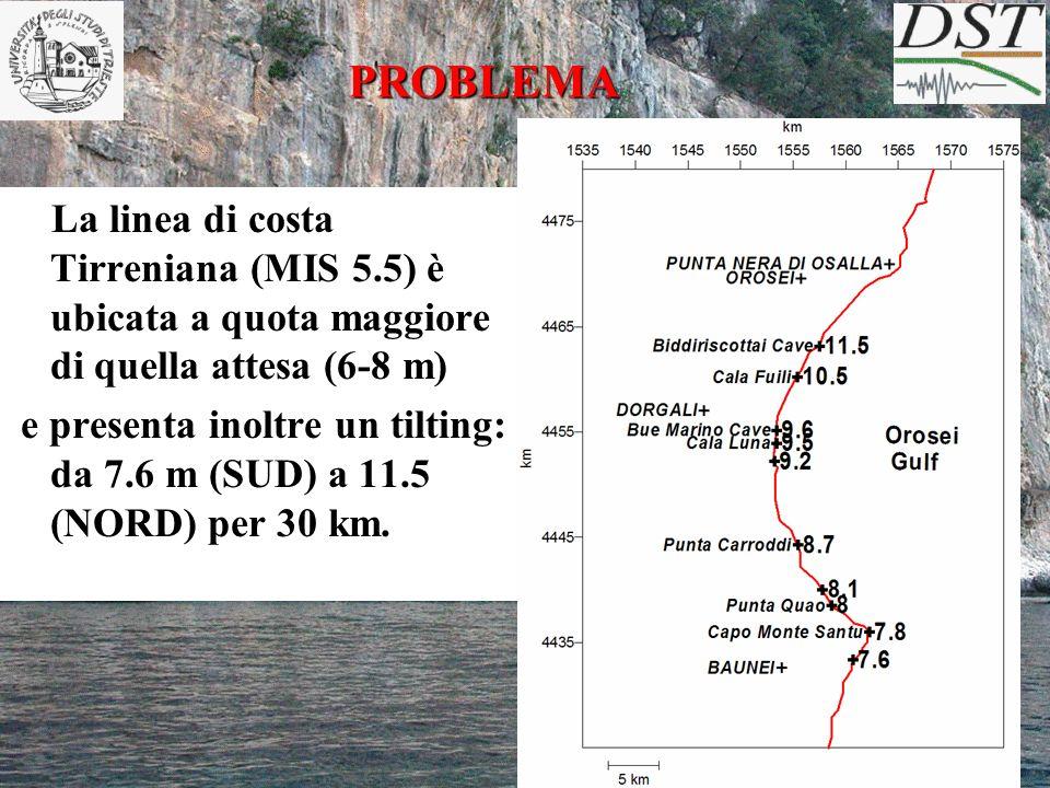 Modello della flessione nella compensazione regionale CARICO APPLICATO CARICO DI RIEMPIMENTO RIGONFIAMENTO T FLESSIONE della CROSTA OCEANICA Equilibrio isostatico: max 1 Ma