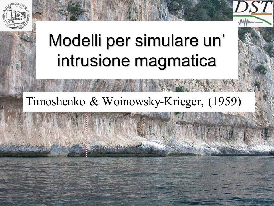 Modelli per simulare un intrusione magmatica Timoshenko & Woinowsky-Krieger, (1959)
