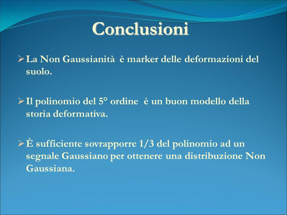 Conclusioni La Non Gaussianità è marker delle deformazioni del suolo.