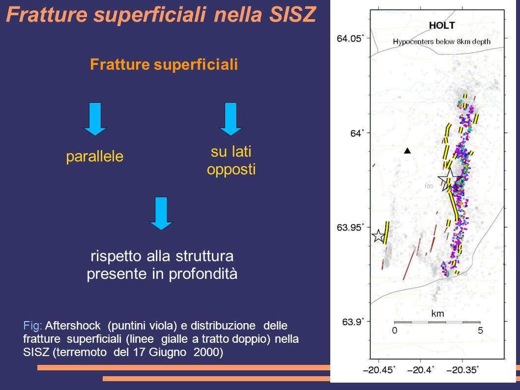 Fratture superficiali rispetto alla struttura presente in profondità parallele su lati opposti Fig: Aftershock (puntini viola) e distribuzione delle fratture superficiali (linee gialle a tratto doppio) nella SISZ (terremoto del 17 Giugno 2000) Fratture superficiali nella SISZ