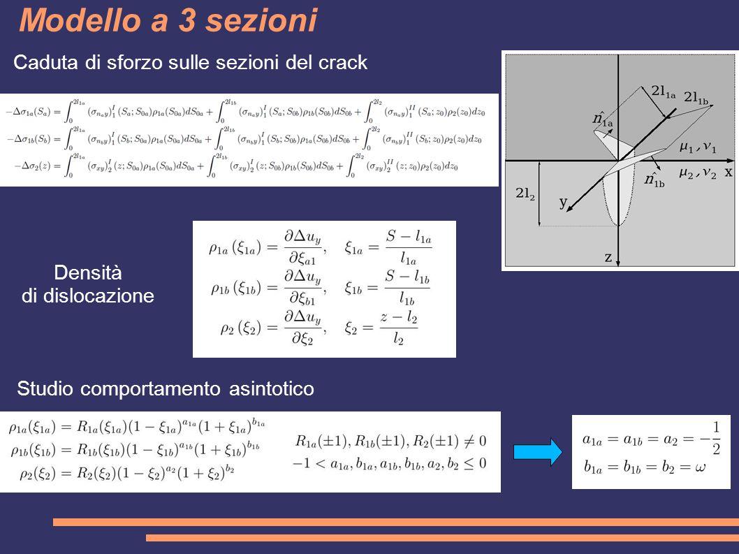 Caduta di sforzo sulle sezioni del crack Modello a 3 sezioni Studio comportamento asintotico Densità di dislocazione