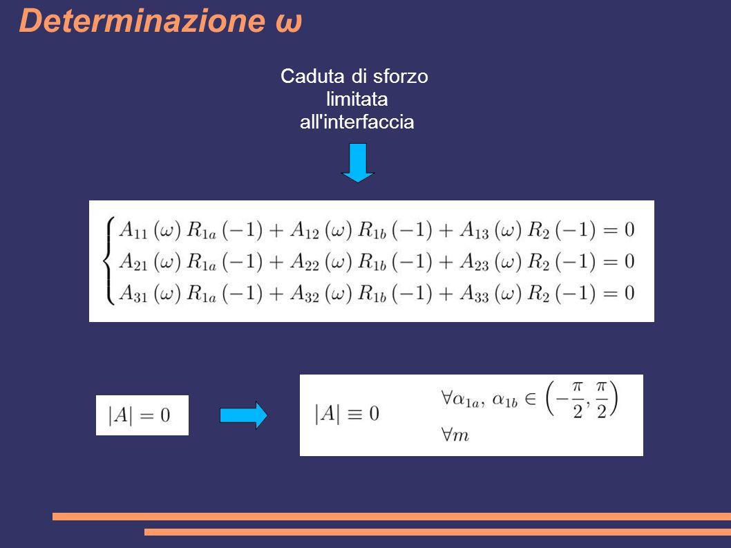 Caduta di sforzo limitata all interfaccia Determinazione ω