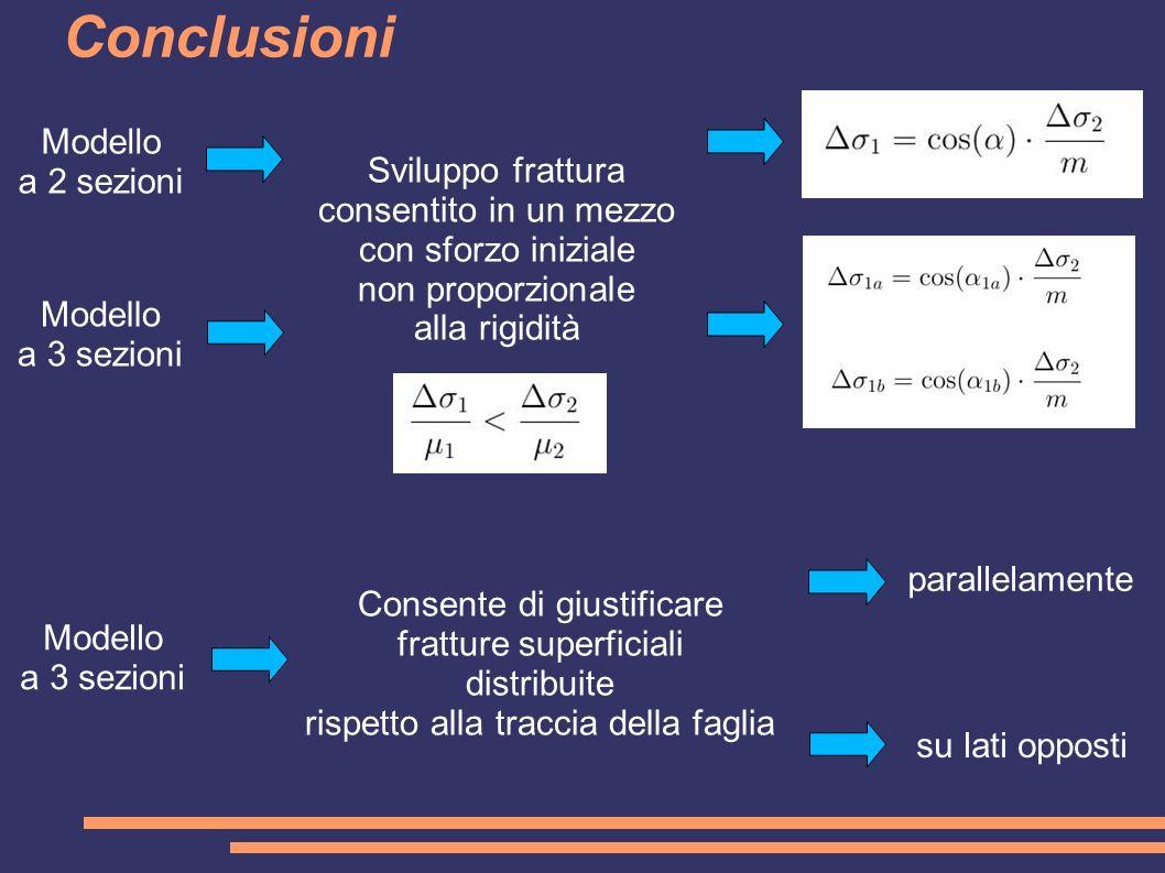 Conclusioni Modello a 2 sezioni Sviluppo frattura consentito in un mezzo con sforzo iniziale non proporzionale alla rigidità Modello a 3 sezioni Conse