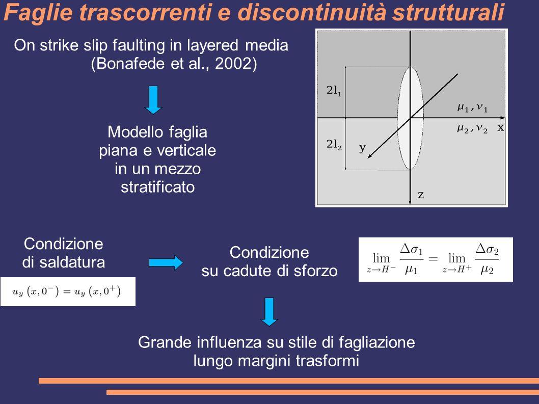Condizione su cadute di sforzo On strike slip faulting in layered media (Bonafede et al., 2002) Faglie trascorrenti e discontinuità strutturali Modell