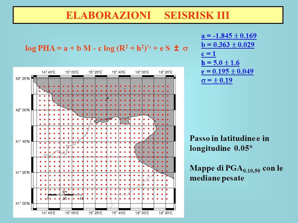 log PHA = a + b M - c log (R 2 + h 2 ) ½ + e S ± a = -1.845 0.169 b = 0.363 0.029 c = 1 h = 5.0 1.6 e = 0.195 0.049 = 0.19 ELABORAZIONI SEISRISK III P