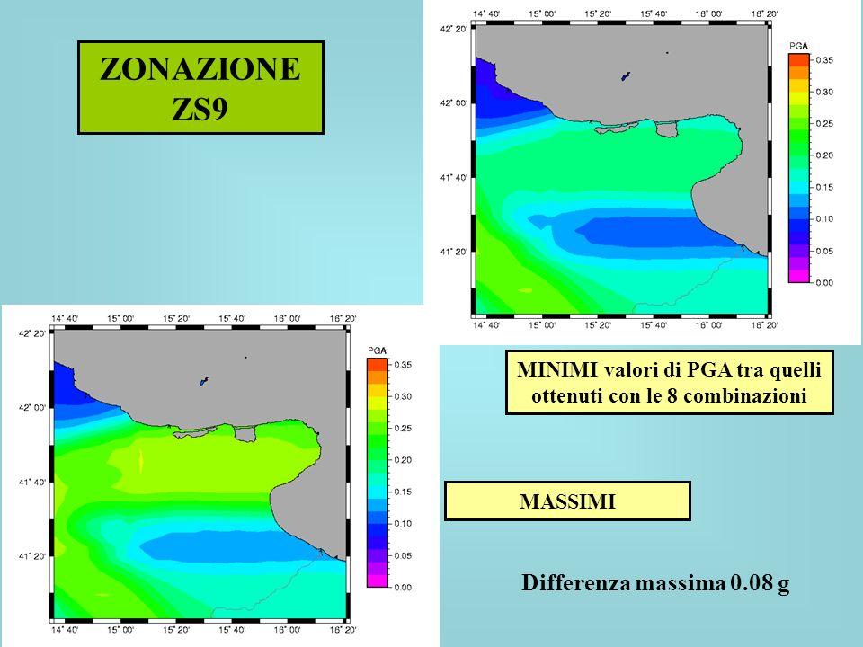 ZONAZIONE ZS9 Differenza massima 0.08 g MASSIMI MINIMI valori di PGA tra quelli ottenuti con le 8 combinazioni