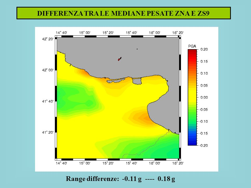 DIFFERENZA TRA LE MEDIANE PESATE ZNA E ZS9 Range differenze: -0.11 g ---- 0.18 g