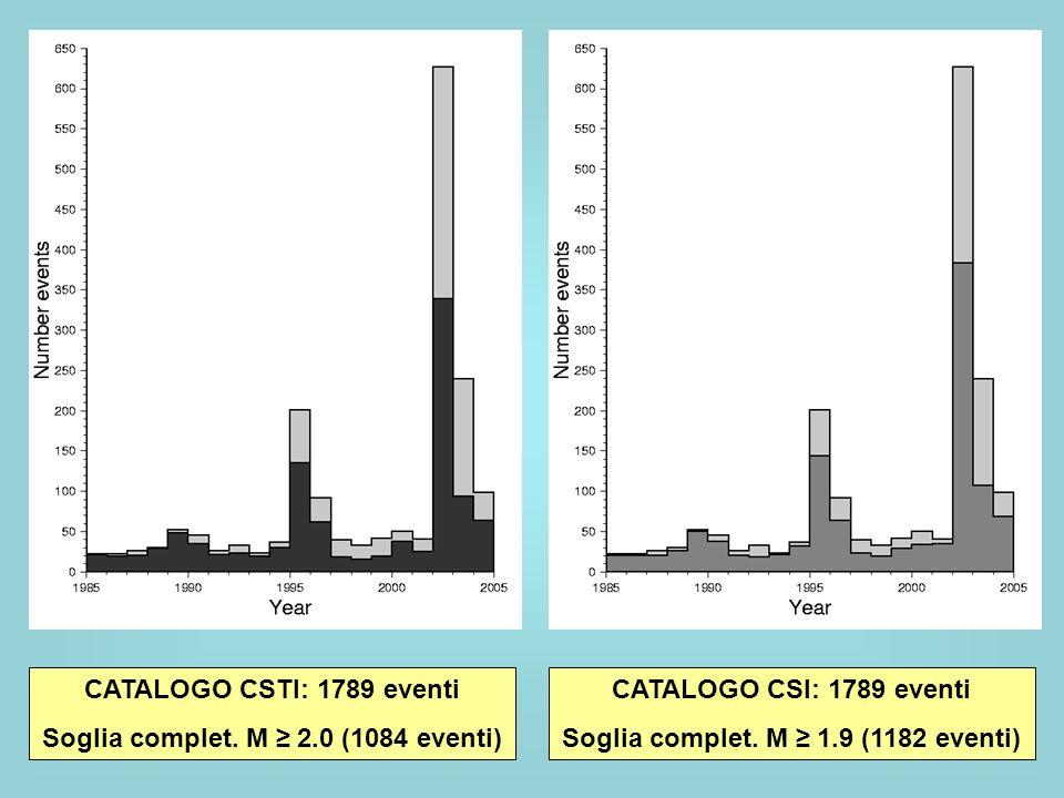 CATALOGO CSTI: 1789 eventi Soglia complet. M 2.0 (1084 eventi) CATALOGO CSI: 1789 eventi Soglia complet. M 1.9 (1182 eventi)