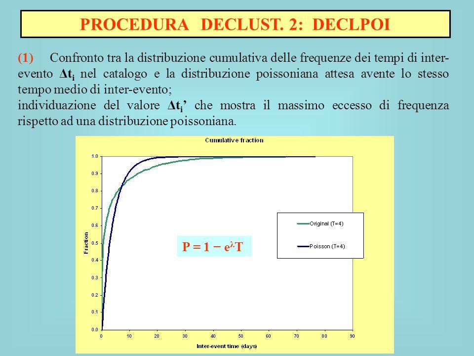 (1) Confronto tra la distribuzione cumulativa delle frequenze dei tempi di inter- evento Δt i nel catalogo e la distribuzione poissoniana attesa avent