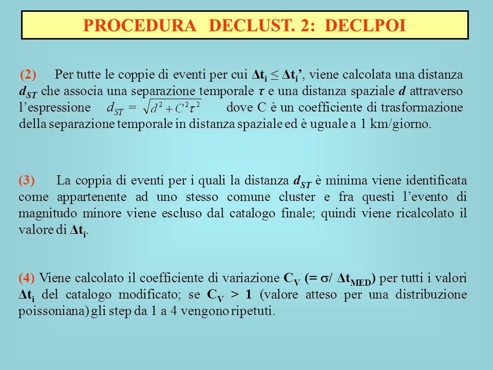 (2) Per tutte le coppie di eventi per cui Δt i Δt i, viene calcolata una distanza d ST che associa una separazione temporale τ e una distanza spaziale
