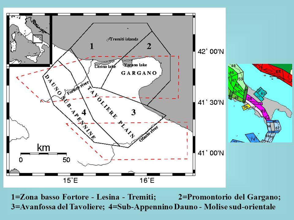 PROBLEMA Base statistica debole per il calcolo dei tassi di sismicità partendo solo dai dati del catalogo storico.