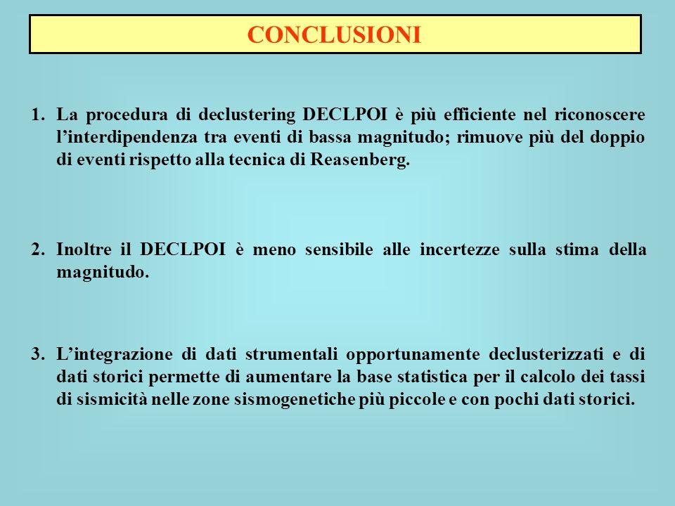 CONCLUSIONI 2.Inoltre il DECLPOI è meno sensibile alle incertezze sulla stima della magnitudo. 3.Lintegrazione di dati strumentali opportunamente decl