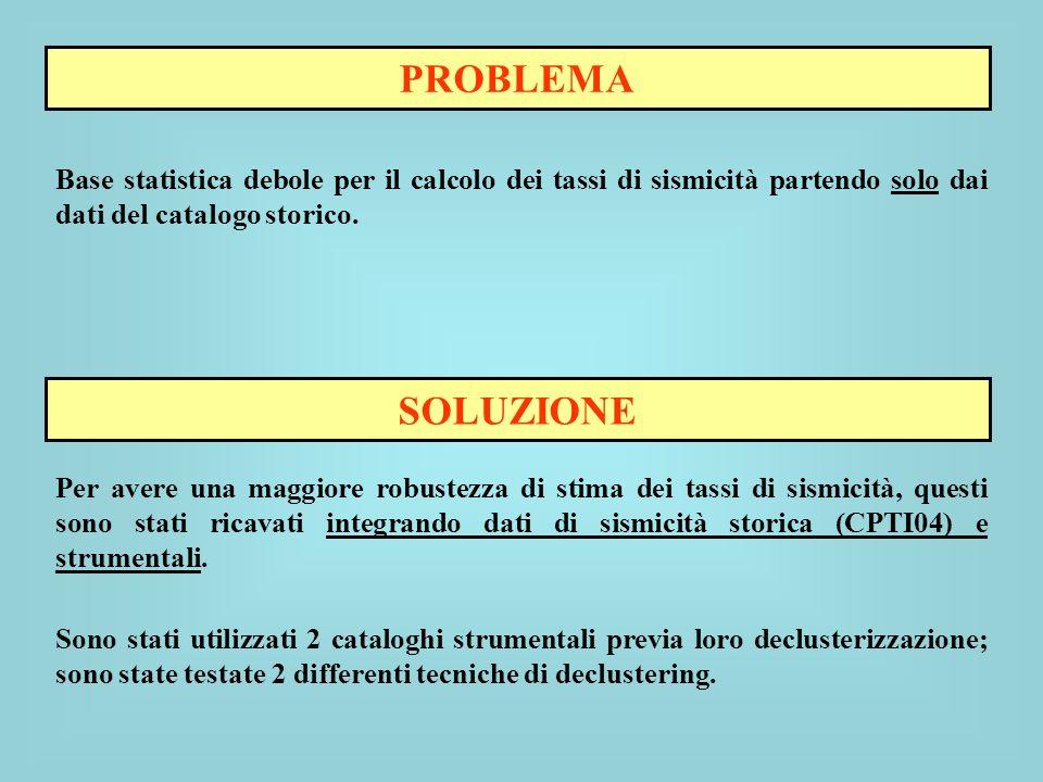 CATALOGO 1: 1985 - 1996 CSTI 1997 - 2004 Bollettino sismico on-line INGV CATALOGO 2: 1985 - 2002 CSI 2003 - 2004 Bollettino sismico on-line INGV DECLUST 1: Procedura di declust.