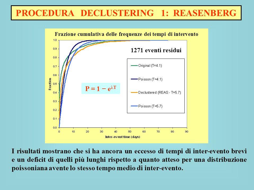 DIFFERENZA TRA LE MEDIANE PESATE ZNA E ZS9 Range differenze: -0.11 g ---- 0.18 g