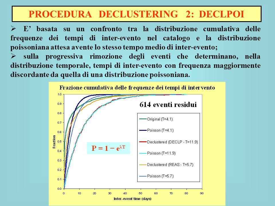 (1) Confronto tra la distribuzione cumulativa delle frequenze dei tempi di inter- evento Δt i nel catalogo e la distribuzione poissoniana attesa avente lo stesso tempo medio di inter-evento; individuazione del valore Δt i che mostra il massimo eccesso di frequenza rispetto ad una distribuzione poissoniana.