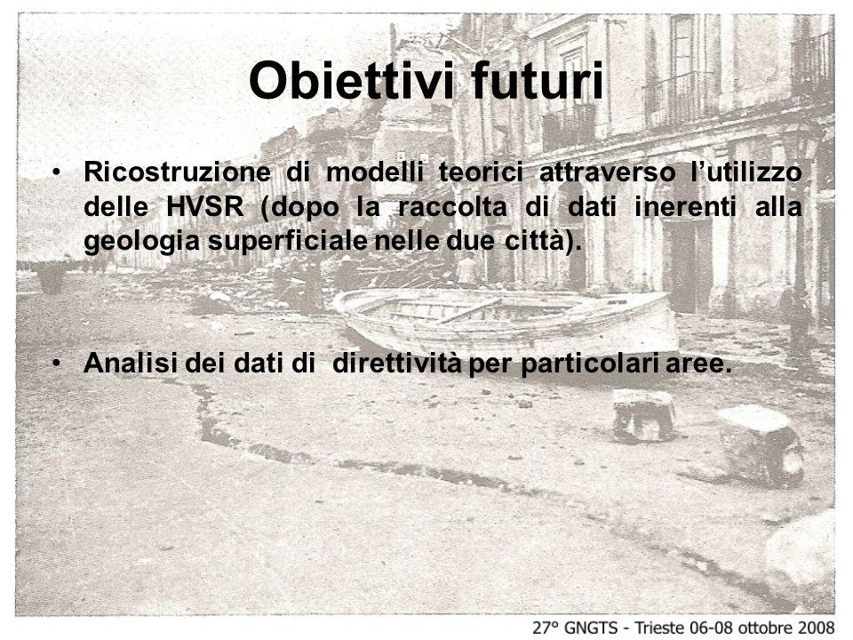 Obiettivi futuri Ricostruzione di modelli teorici attraverso lutilizzo delle HVSR (dopo la raccolta di dati inerenti alla geologia superficiale nelle