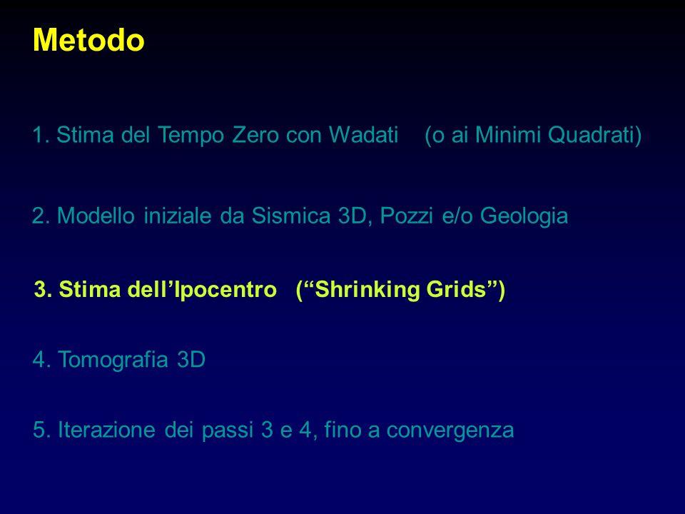 Metodo 1. Stima del Tempo Zero con Wadati (o ai Minimi Quadrati) 2. Modello iniziale da Sismica 3D, Pozzi e/o Geologia 3. Stima dellIpocentro (Shrinki