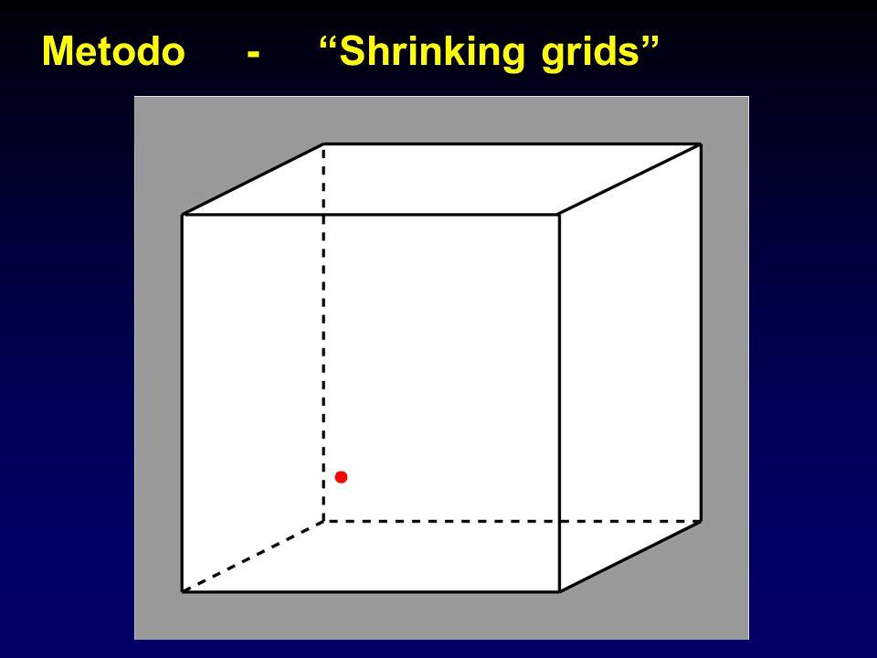 Metodo - Shrinking grids