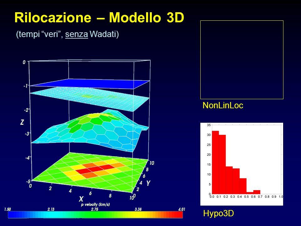 Hypo3D NonLinLoc Rilocazione – Modello 3D (tempi veri, senza Wadati)