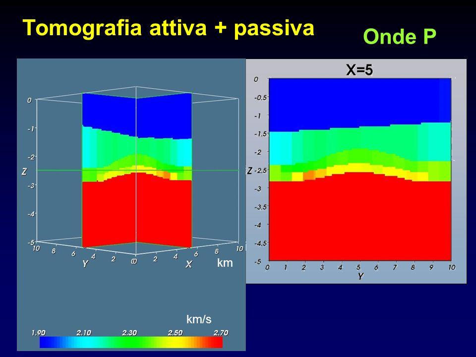 Tomografia attiva + passiva Onde P km/s km