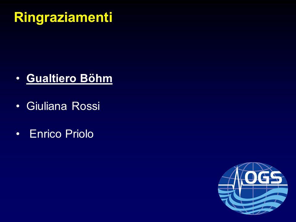 Ringraziamenti Gualtiero Böhm Giuliana Rossi Enrico Priolo