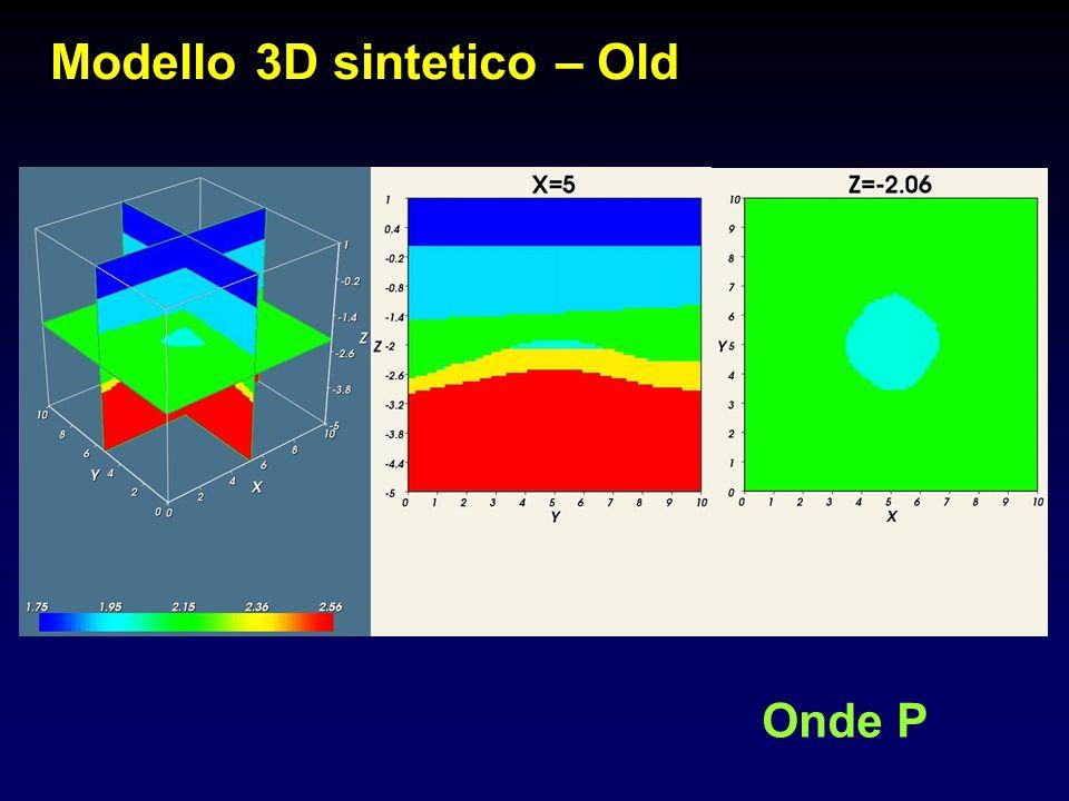 Modello 3D sintetico – Old Onde P