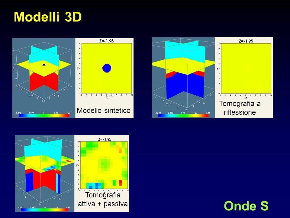 Modelli 3D Onde S Modello sintetico Tomografia a riflessione Tomografia attiva + passiva 5