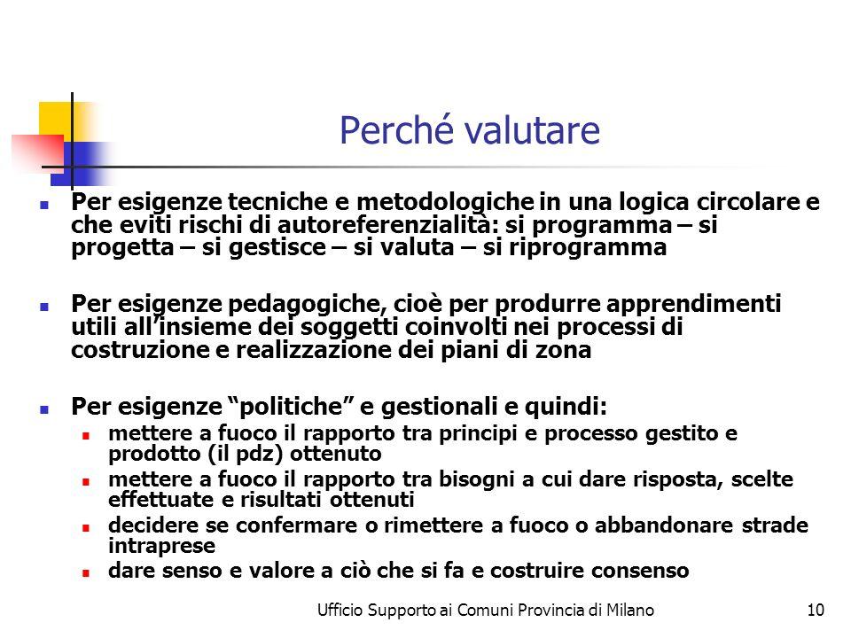 Ufficio Supporto ai Comuni Provincia di Milano10 Perché valutare Per esigenze tecniche e metodologiche in una logica circolare e che eviti rischi di a