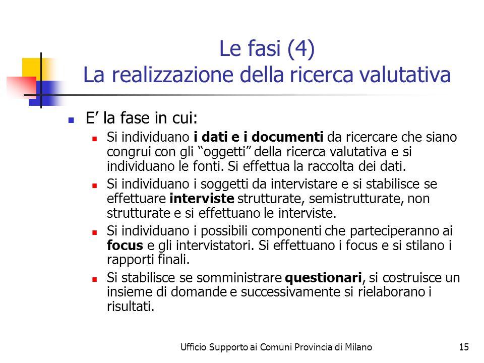 Ufficio Supporto ai Comuni Provincia di Milano15 Le fasi (4) La realizzazione della ricerca valutativa E la fase in cui: Si individuano i dati e i documenti da ricercare che siano congrui con gli oggetti della ricerca valutativa e si individuano le fonti.