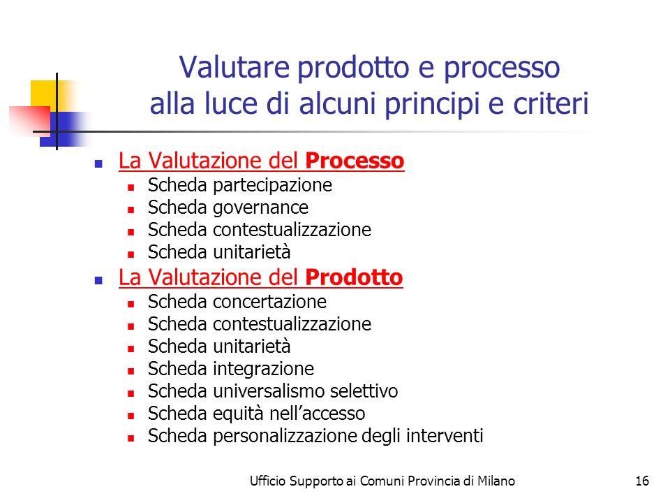 Ufficio Supporto ai Comuni Provincia di Milano16 Valutare prodotto e processo alla luce di alcuni principi e criteri La Valutazione del Processo La Va
