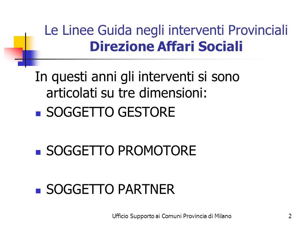Ufficio Supporto ai Comuni Provincia di Milano2 Le Linee Guida negli interventi Provinciali Direzione Affari Sociali In questi anni gli interventi si