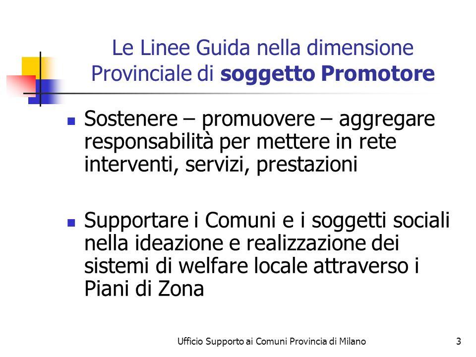 Ufficio Supporto ai Comuni Provincia di Milano3 Le Linee Guida nella dimensione Provinciale di soggetto Promotore Sostenere – promuovere – aggregare r