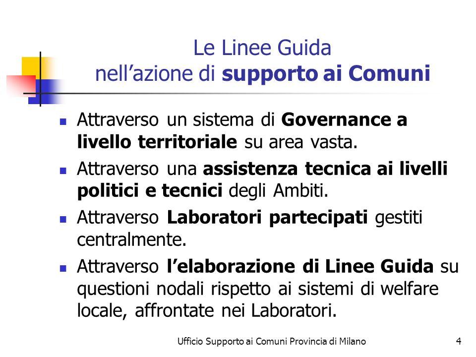 Ufficio Supporto ai Comuni Provincia di Milano4 Le Linee Guida nellazione di supporto ai Comuni Attraverso un sistema di Governance a livello territoriale su area vasta.