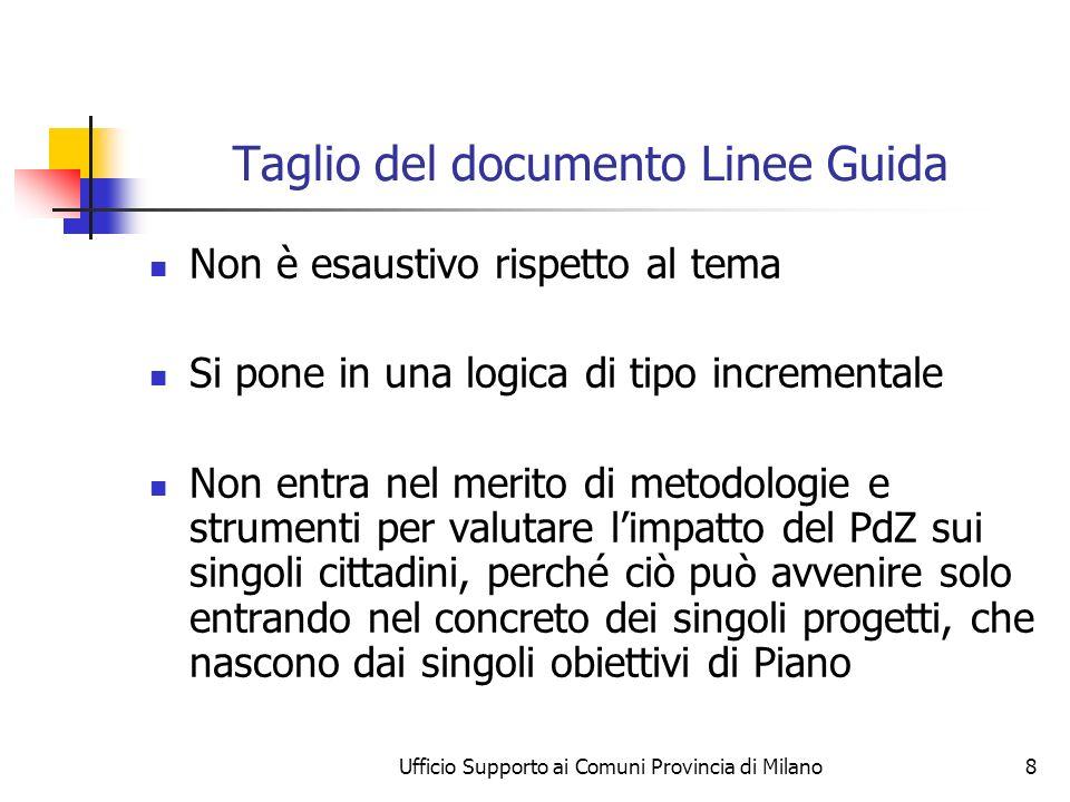 Ufficio Supporto ai Comuni Provincia di Milano8 Taglio del documento Linee Guida Non è esaustivo rispetto al tema Si pone in una logica di tipo increm