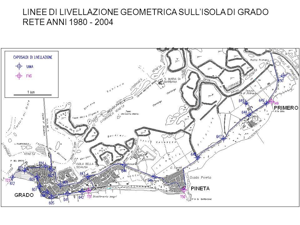 LINEE DI LIVELLAZIONE GEOMETRICA SULLISOLA DI GRADO RETE ANNI 1980 - 2004