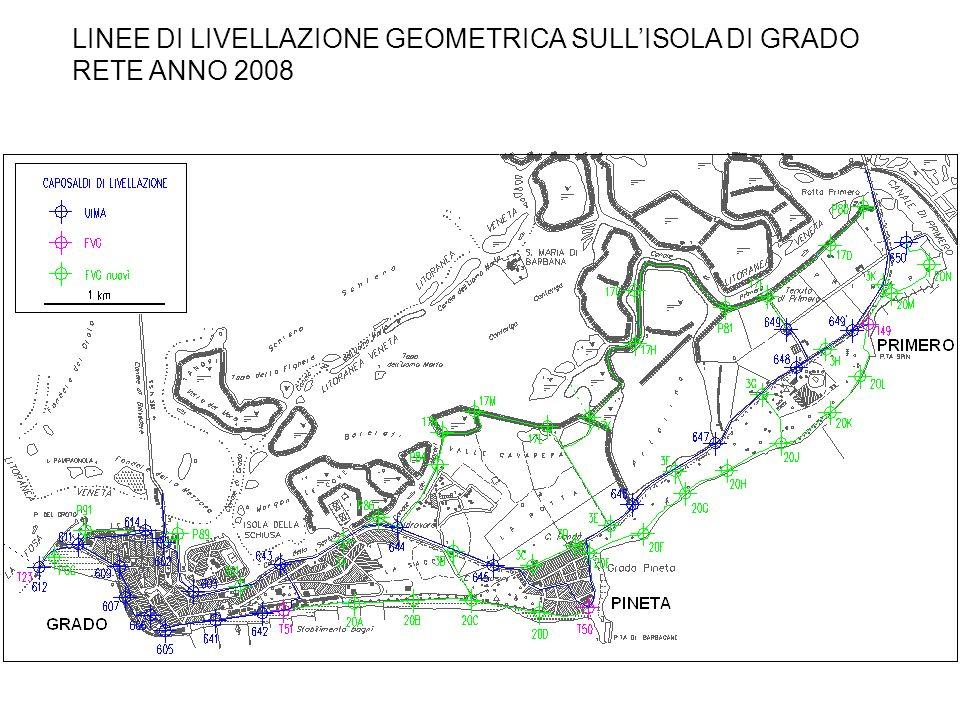 LINEE DI LIVELLAZIONE GEOMETRICA SULLISOLA DI GRADO RETE ANNO 2008