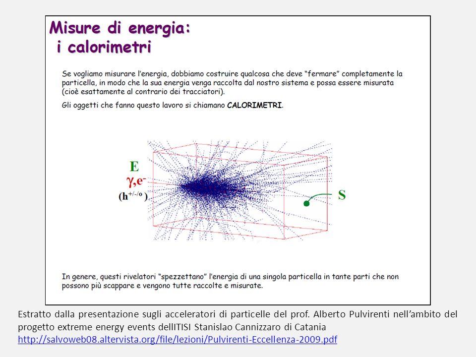 Estratto dalla presentazione sugli acceleratori di particelle del prof.