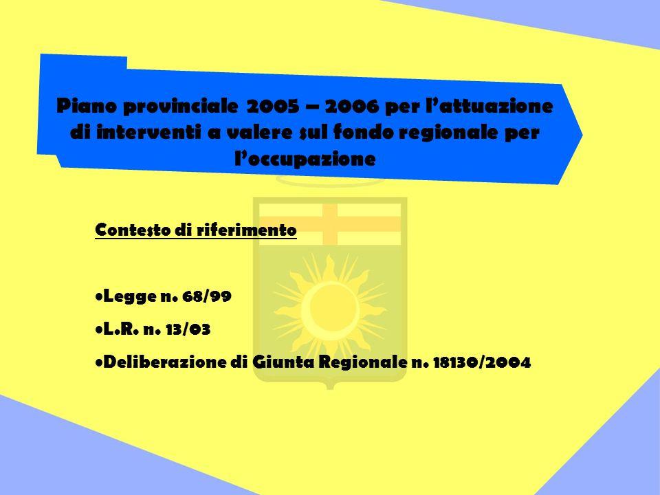 Contesto di riferimento Legge n. 68/99 L.R. n. 13/03 Deliberazione di Giunta Regionale n.