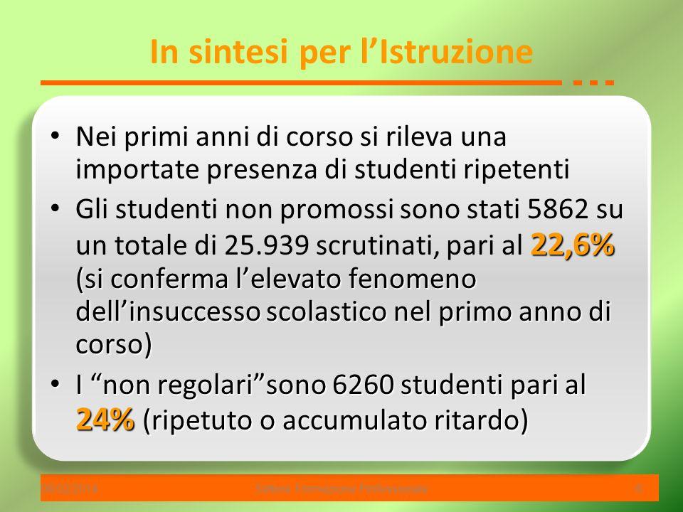 06/02/2014Settore Formazione Professionale 7 7 Dati – FORMAZIONE PROFESSIONALE La Formazione Professionale in Provincia di Milano raccoglie circa 9.000 iscritti.