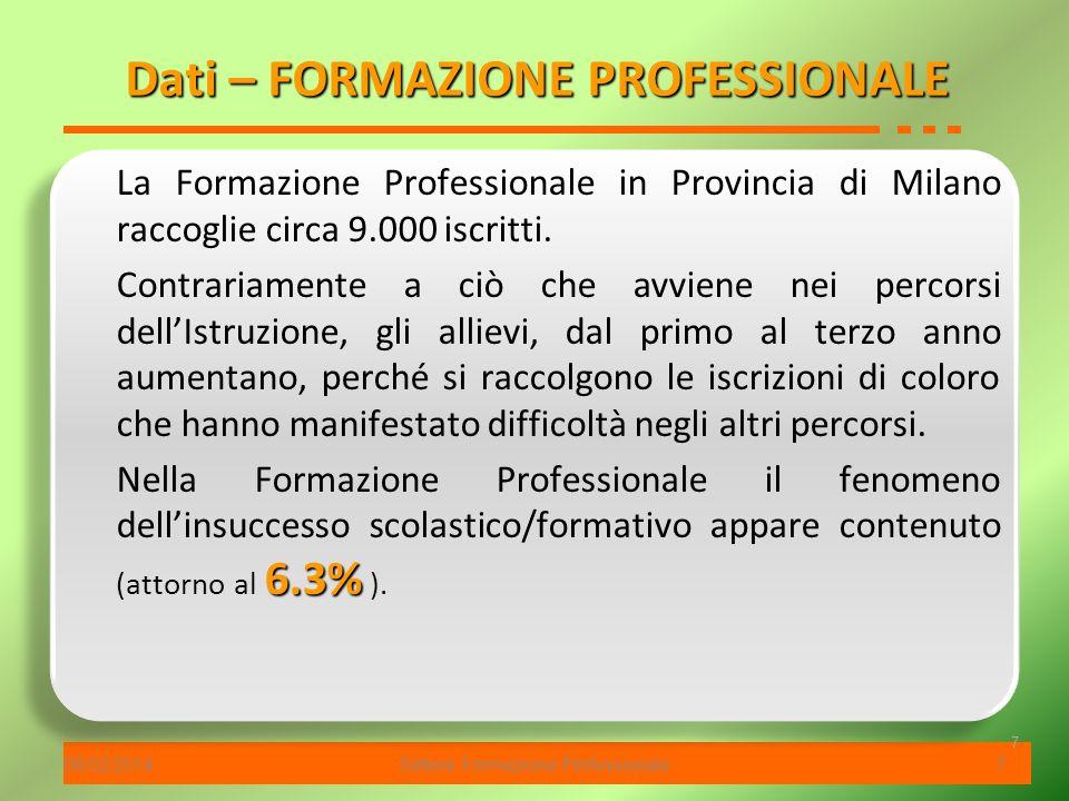 06/02/2014Settore Formazione Professionale 8 Iscritti al III anno di corso 2008/9