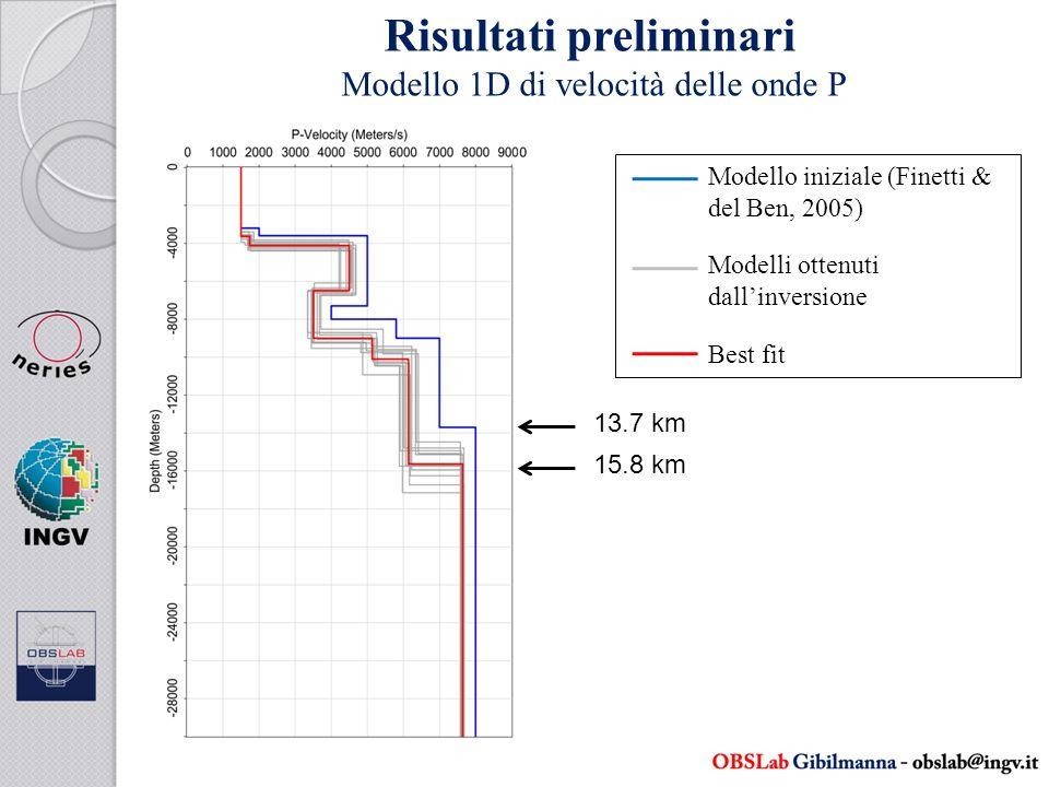 Risultati preliminari Modello 1D di velocità delle onde P Modello iniziale (Finetti & del Ben, 2005) Modelli ottenuti dallinversione Best fit 13.7 km 15.8 km