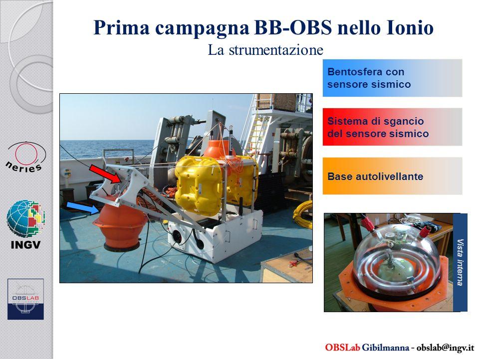 Prima campagna BB-OBS nello Ionio La strumentazione Bentosfera con sensore sismico Sistema di sgancio del sensore sismico Base autolivellante Vista interna