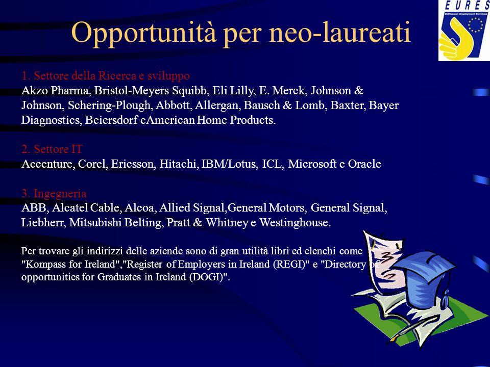 Opportunità per neo-laureati 1. Settore della Ricerca e sviluppo Akzo Pharma, Bristol-Meyers Squibb, Eli Lilly, E. Merck, Johnson & Johnson, Schering-